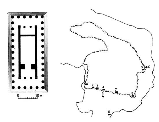 схема расположения храмов: