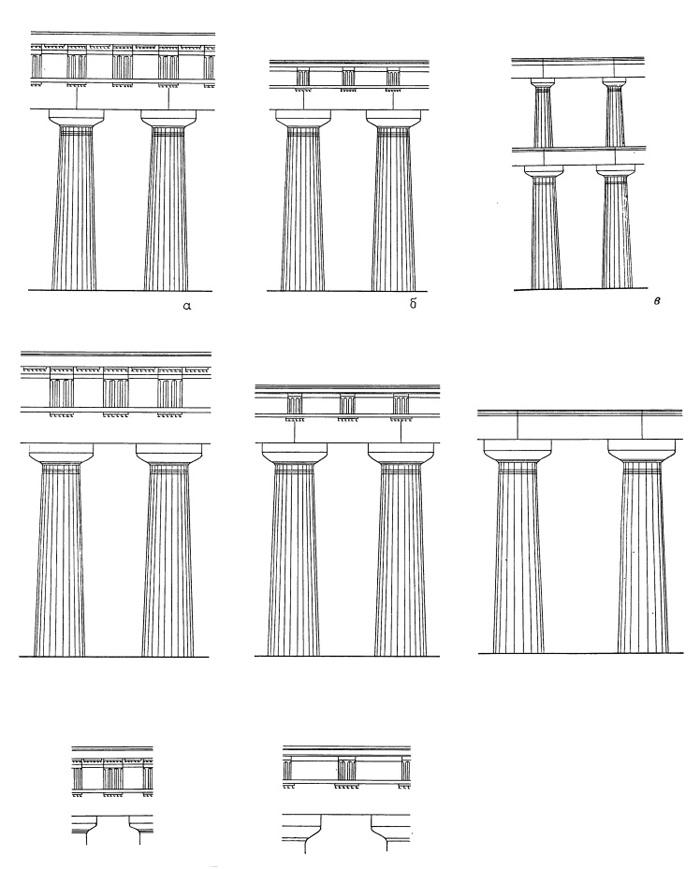 Сравнение ордеров (вверху — в