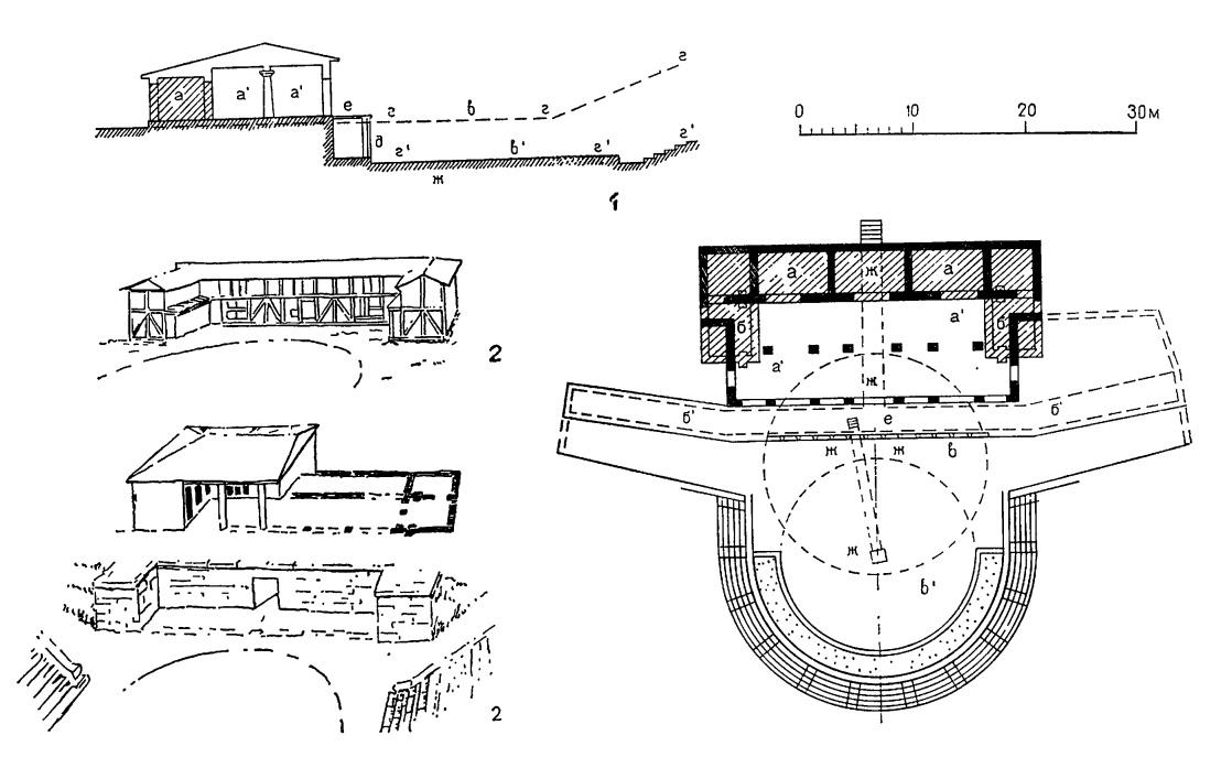 Развитие греческого театра (на