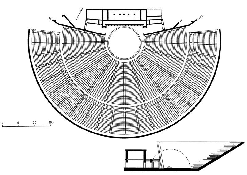 Театр. План, разрез