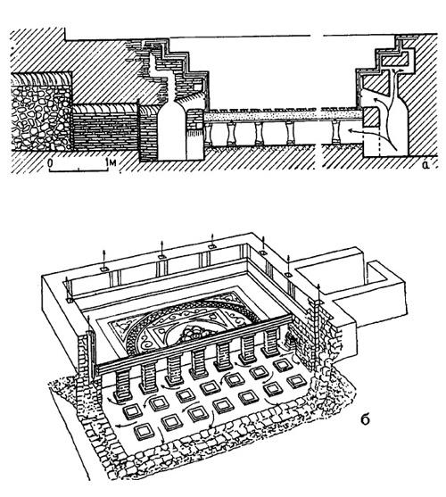 Архитектура Древнего Рима.