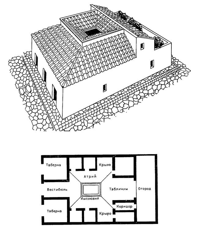 Реконструкция, схема плана