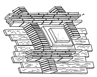 Основные строительные материалы и конструкции история строительная компания золотой ключ в Ижевск