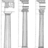 Пропорциональное соотношение греческих архитектурных ордеров: дорического, ионического и коринфского