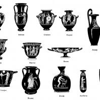 Классификация древнегреческих сосудов: Гидрия. Ойнохойя. Амфора. Стамнос. Скифос. Пелика. Лекиф. Кратер. Килик. Алабастр