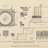 Таблица XIX. Эрехтейон. Детали северного портика