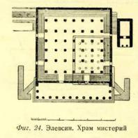 Фиг. 24. Элевсин. Храм мистерий