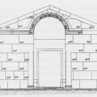 Пальмира. Лагерь Диоклетиана. Большие ворота. Вид с северо-западной стороны. Проект реконструкции А. Остраша